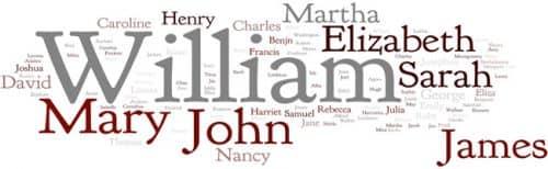 популярные и известные имена