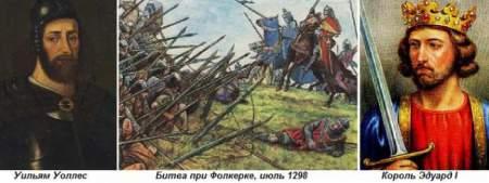 Битва при Фолкирке